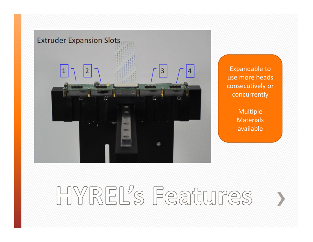 Expandable to use more heads consecutively or c...