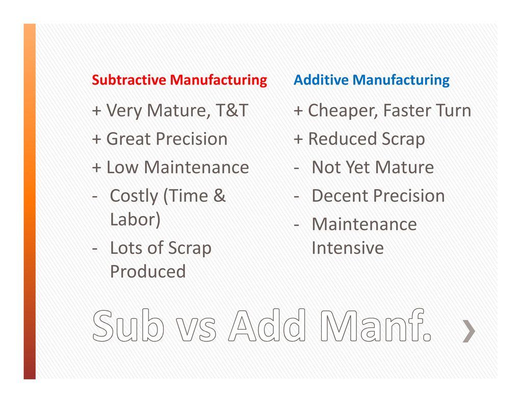 Subtractive Manufacturing Additive Manufacturin...
