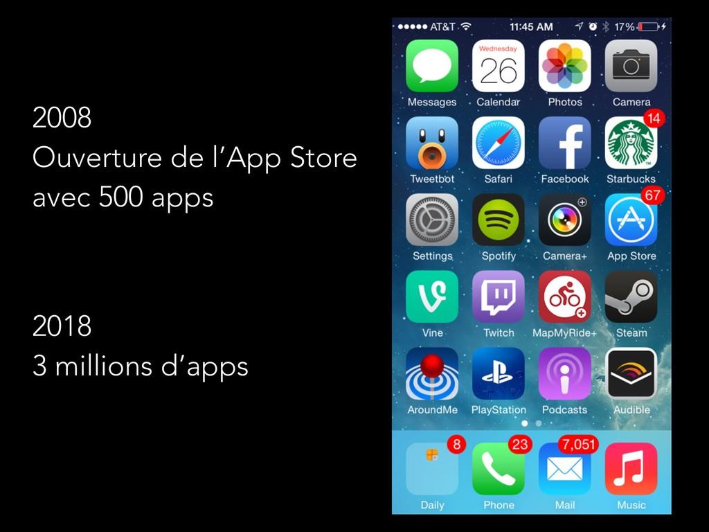 2008 Ouverture de l'App Store avec 500 apps 2...