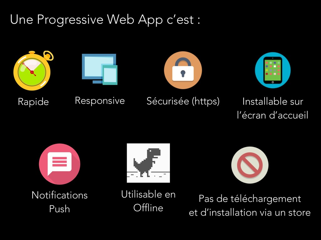 Une Progressive Web App c'est : Rapide Responsi...