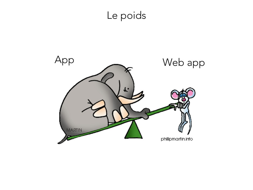 App Web app Le poids