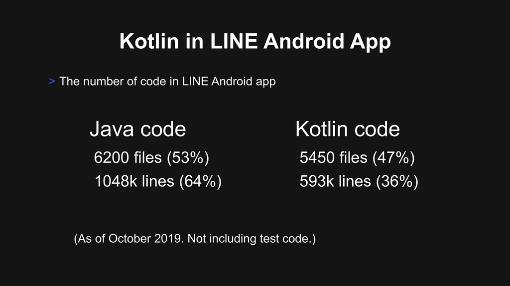 Kotlin in LINE Android App > The number of code...