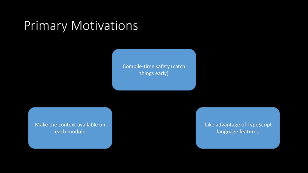 Primary Motivations Compile-time safety (catch ...