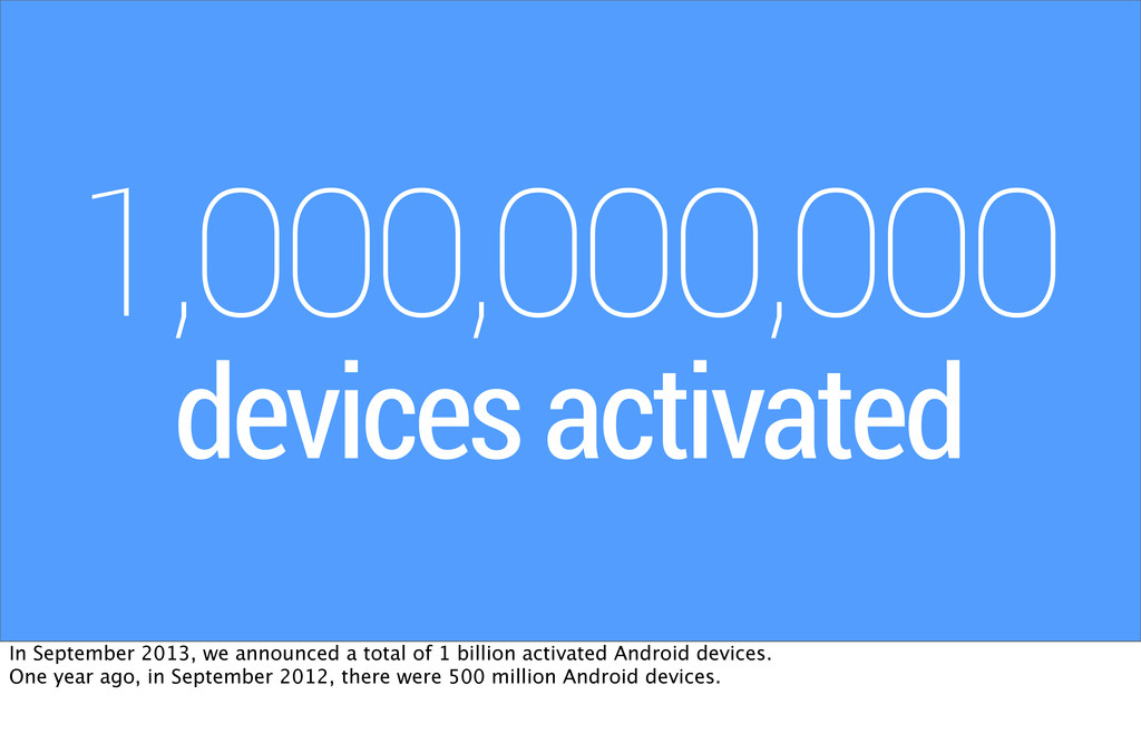 1,000,000,000 devices activated In September 20...