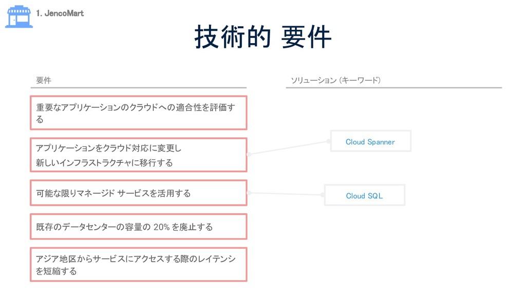 技術的 要件 1. JencoMart 要件 重要なアプリケーションのクラウドへの適合性...