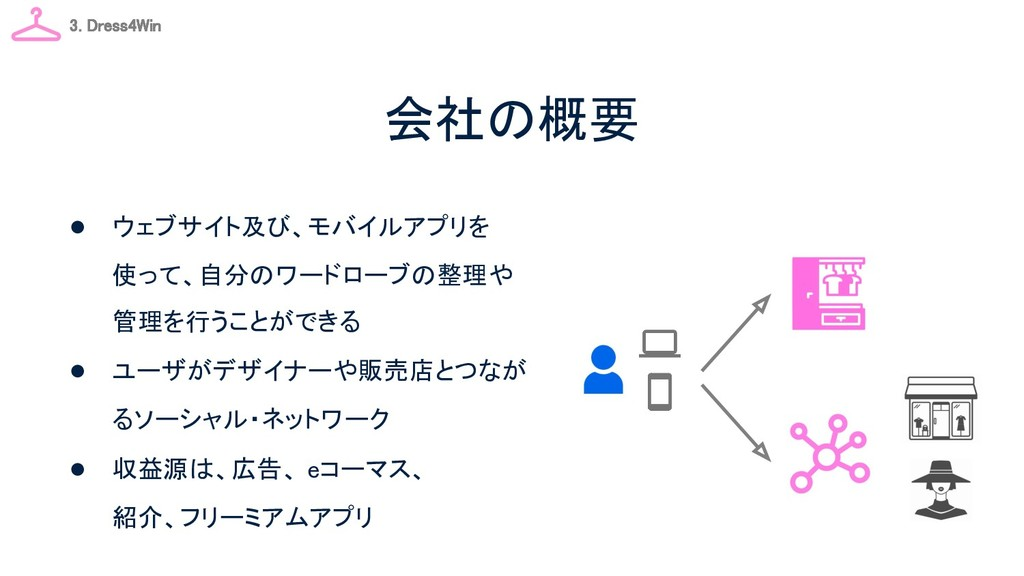 会社の概要 ● ウェブサイト及び、モバイルアプリを 使って、自分のワードローブの整理や 管理...