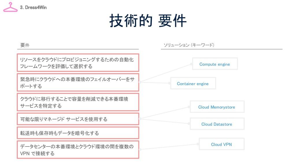 技術的 要件 リソースをクラウドにプロビジョニングするための自動化 フレームワークを評価して...