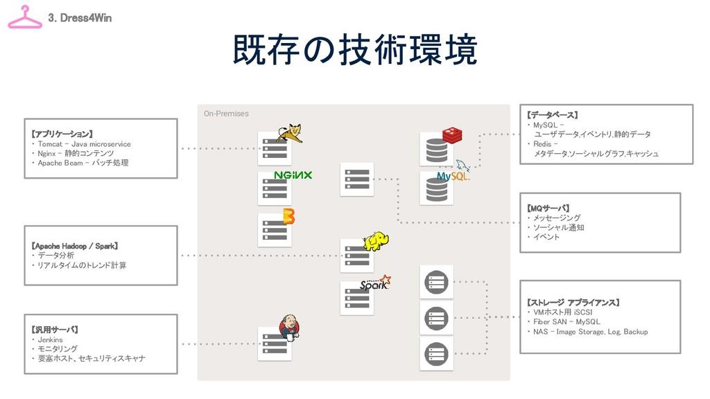【アプリケーション】  ・ Tomcat - Java microservice  ・ N...