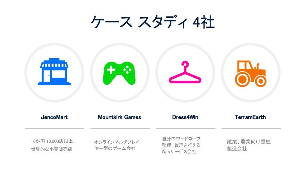 JencoMart Mountkirk Games Dress4Win TerramEa...