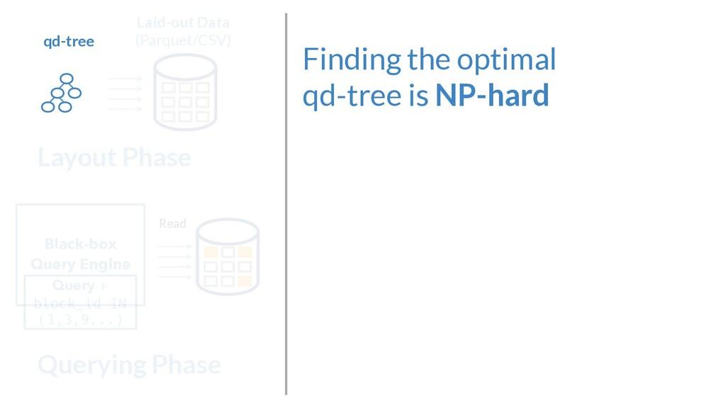 Black-box Query Engine qd-tree Laid-out Data (P...