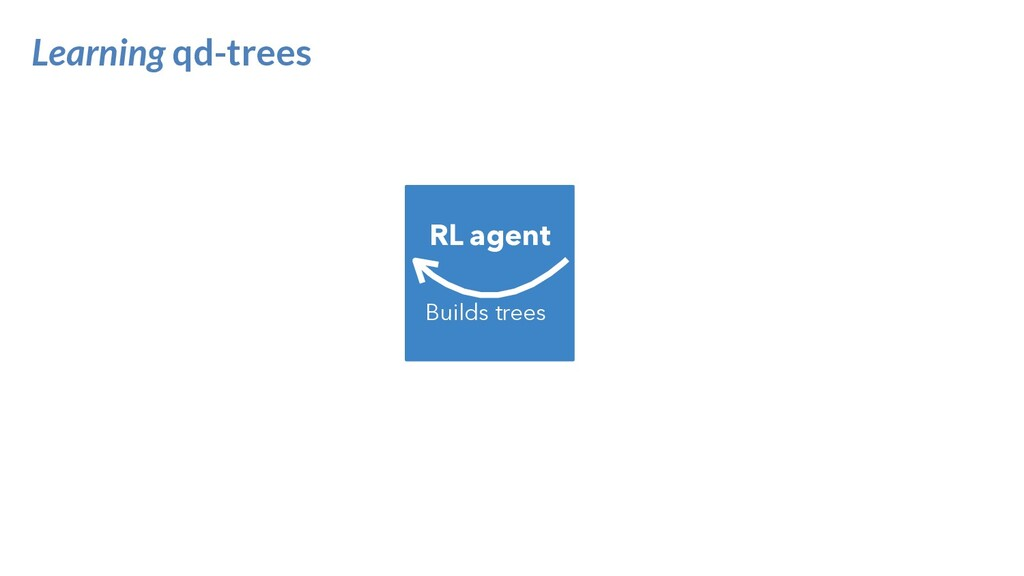 Learning qd-trees RL agent Builds trees