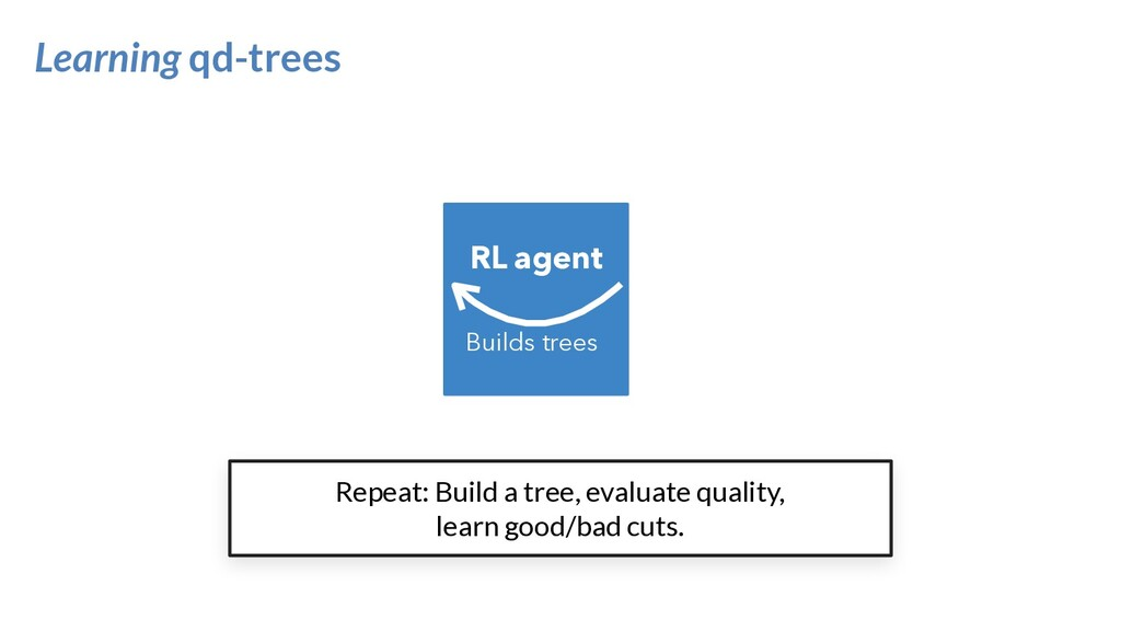 Learning qd-trees RL agent Builds trees Repeat:...