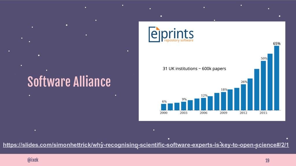 19 Software Alliance @ixek https://slides.com/s...