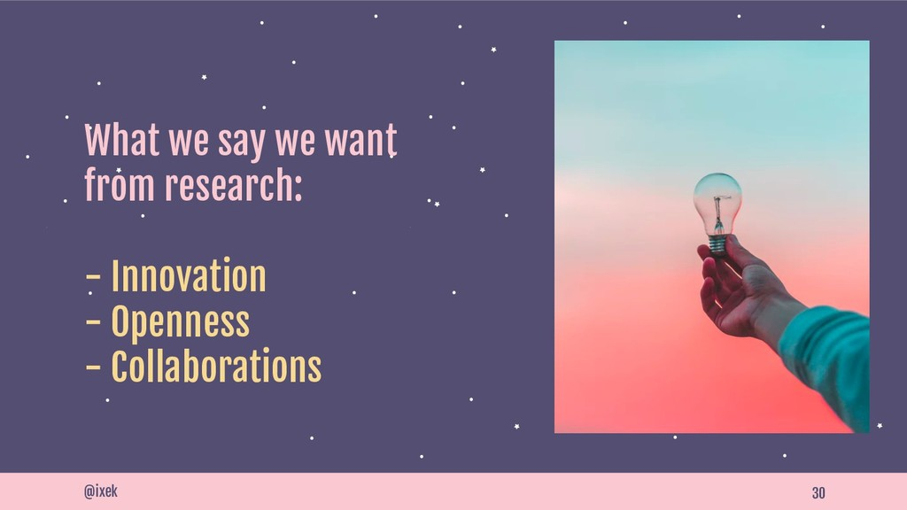 30 What we say we want from research: - Innovat...