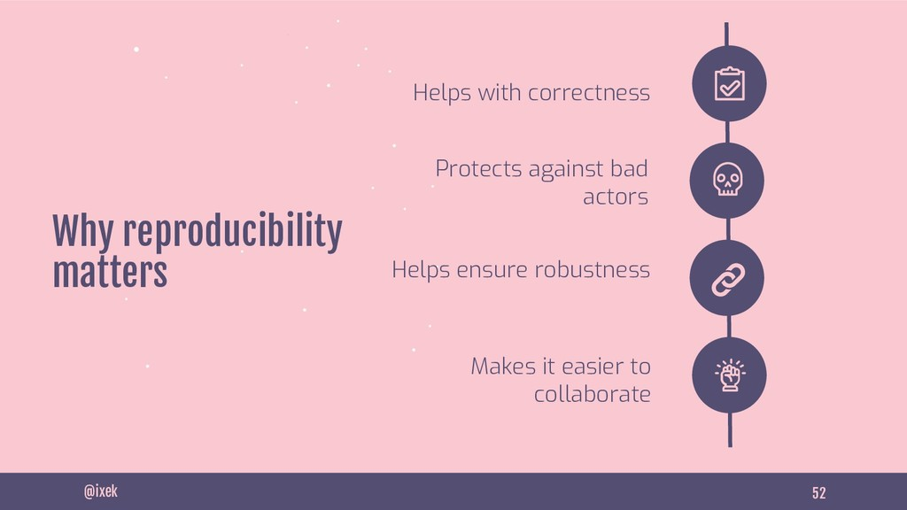 52 Why reproducibility matters @ixek Protects a...