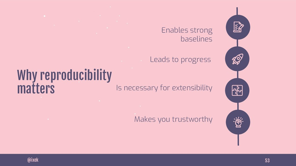 53 Why reproducibility matters @ixek Leads to p...