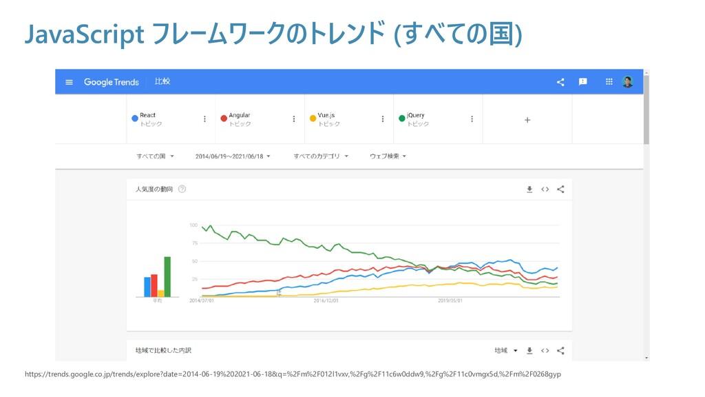 JavaScript フレームワークのトレンド (すべての国) https://trends....