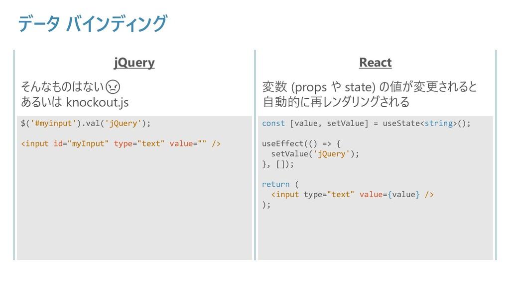 データ バインディング jQuery React そんなものはない😡 あるいは knockou...