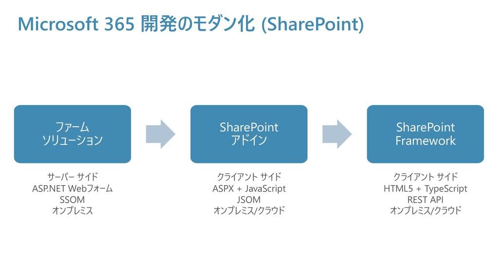 Microsoft 365 開発のモダン化 (SharePoint) ファーム ソリューション...