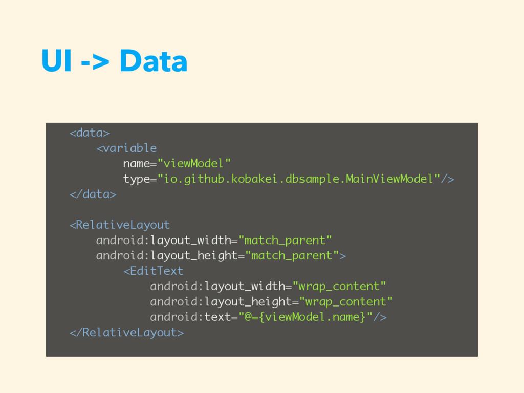 "UI -> Data <data> <variable name=""viewModel"" ty..."