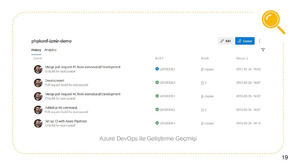 19 Azure DevOps ile Geliştirme Geçmişi