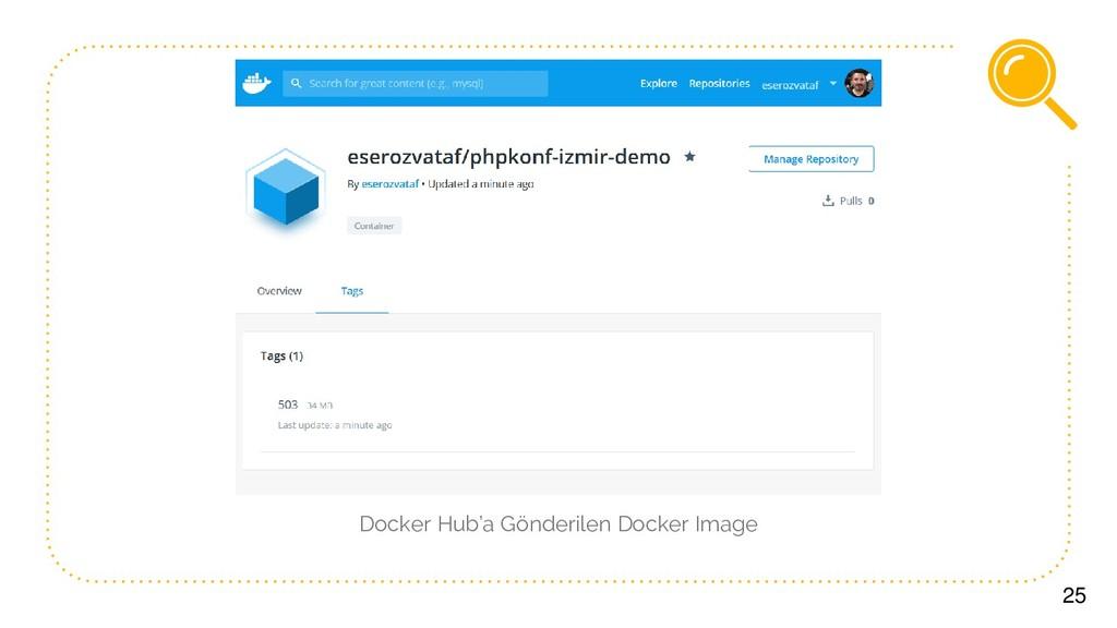 25 Docker Hub'a Gönderilen Docker Image