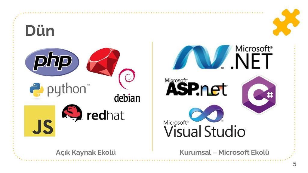 Dün 5 Açık Kaynak Ekolü Kurumsal – Microsoft Ek...