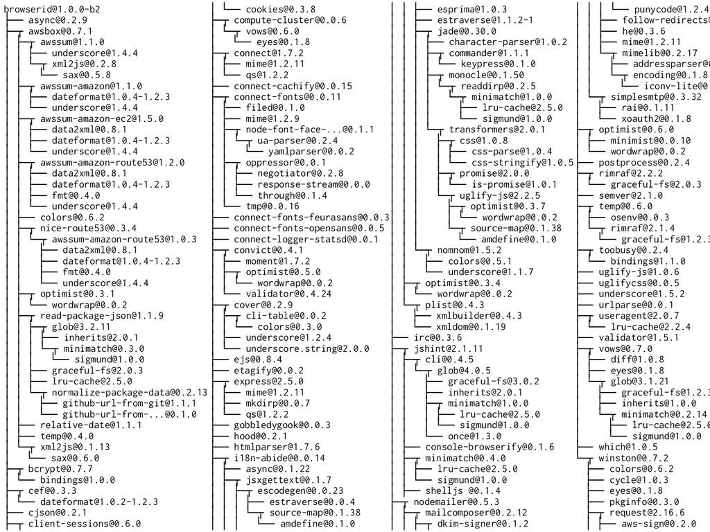 browserid@1.0.0-b2 ├── async@0.2.9 ├─┬ awsbox@0...
