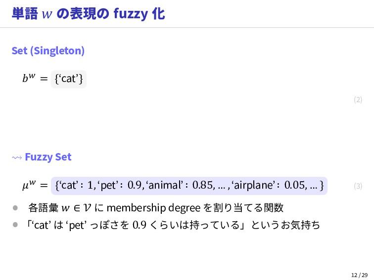 単語  の表現の fuzzy 化 Set (Singleton)  = {'cat'} (2)...