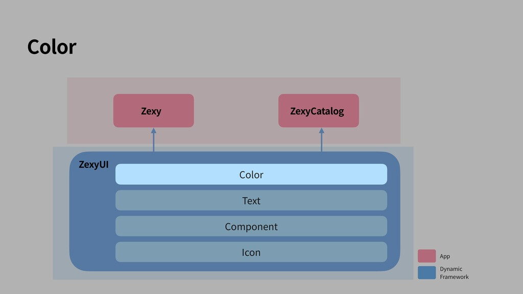 Text Component Icon ZexyUI App Dynamic Framewor...