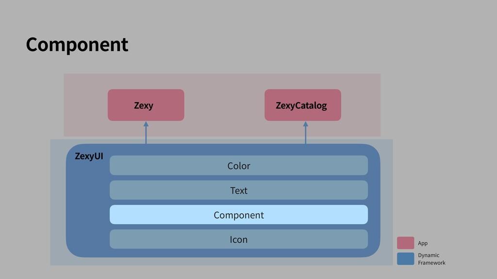Color Text Icon ZexyUI App Dynamic Framework Ze...