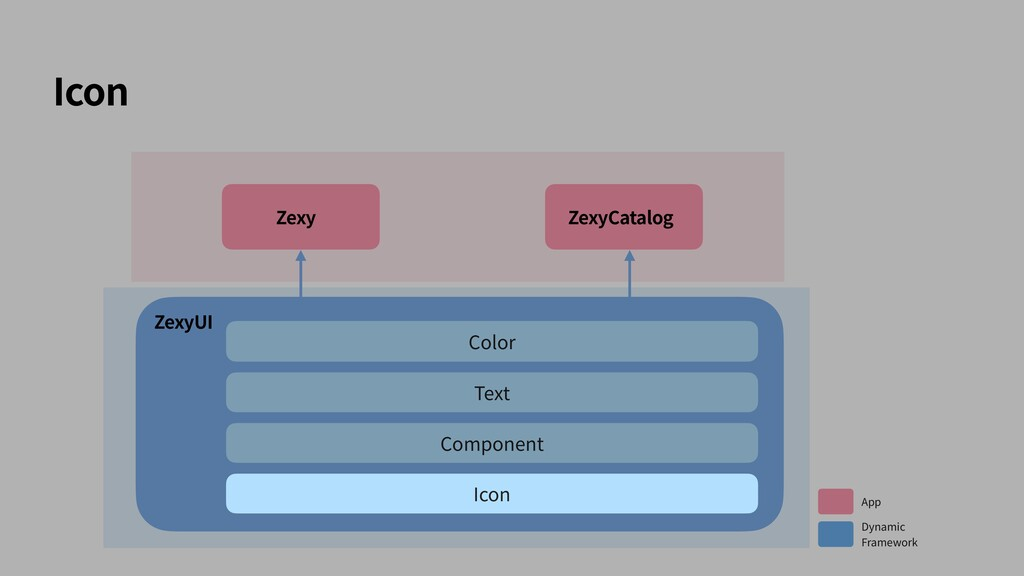 Color Text Component ZexyUI App Dynamic Framewo...