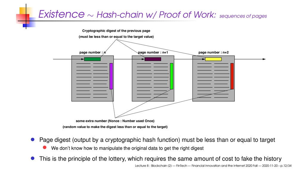 Existence ∼ Hash-chain w/ Proof of Work: sequen...