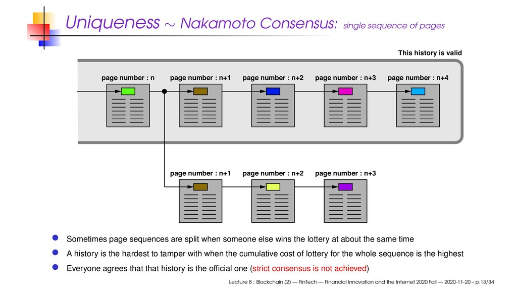 Uniqueness ∼ Nakamoto Consensus: single sequenc...