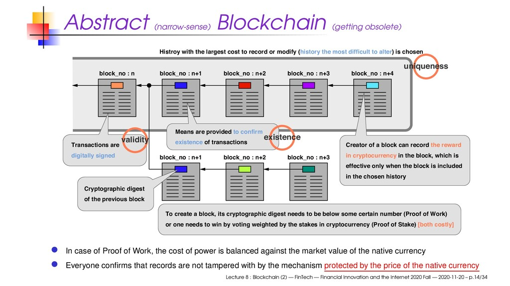 Abstract (narrow-sense) Blockchain (getting obs...