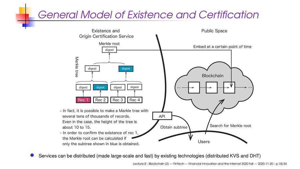 General Model of Existence and Certification #MP...
