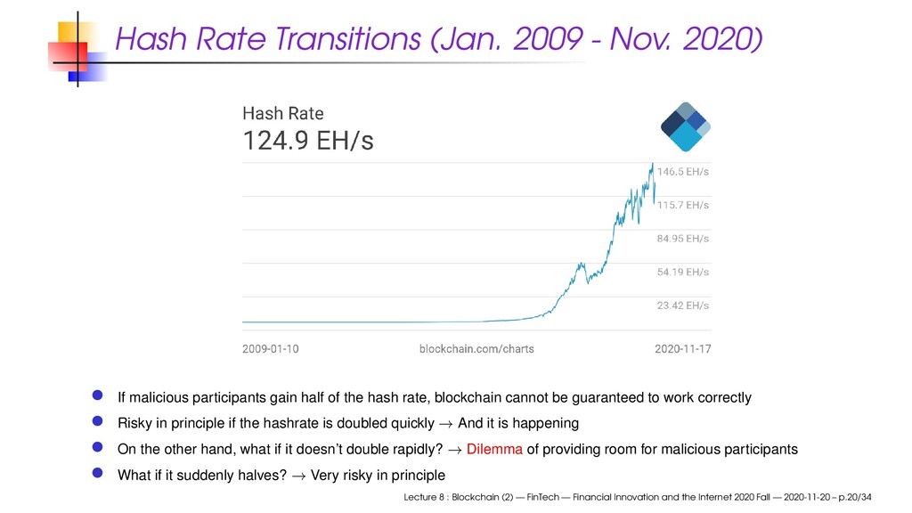 Hash Rate Transitions (Jan. 2009 - Nov. 2020) I...