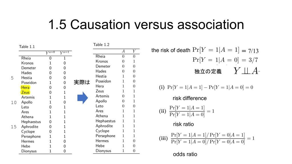 1.5 Causation versus association 実際は = 7/13 the...