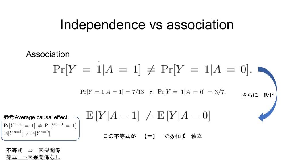 Independence vs association Association ≠ さらに一般...