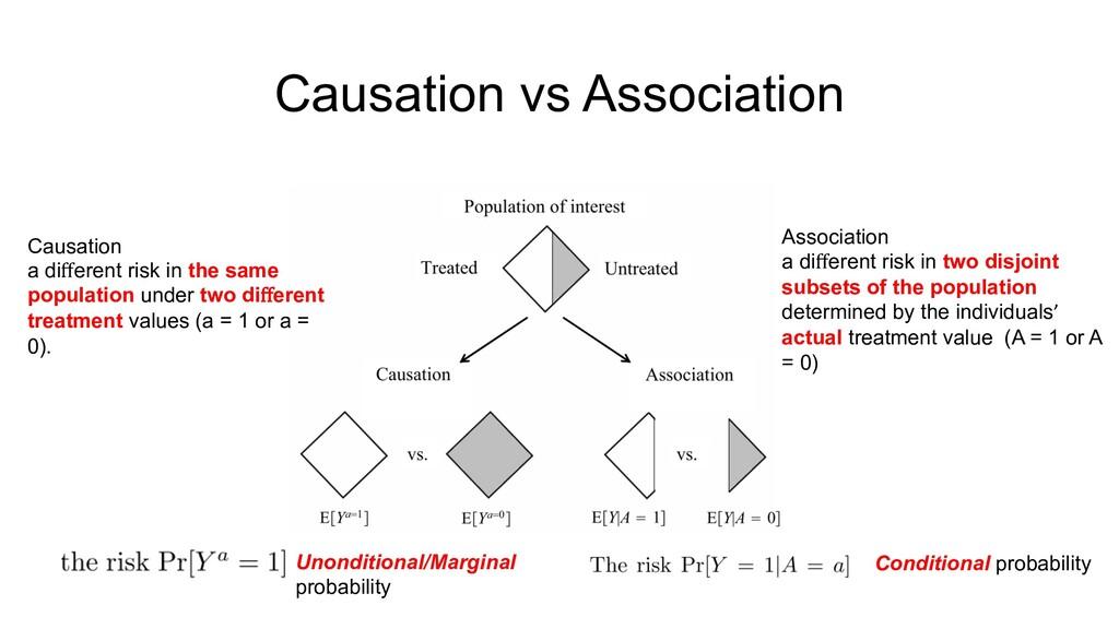 Causation vs Association Conditional probabilit...