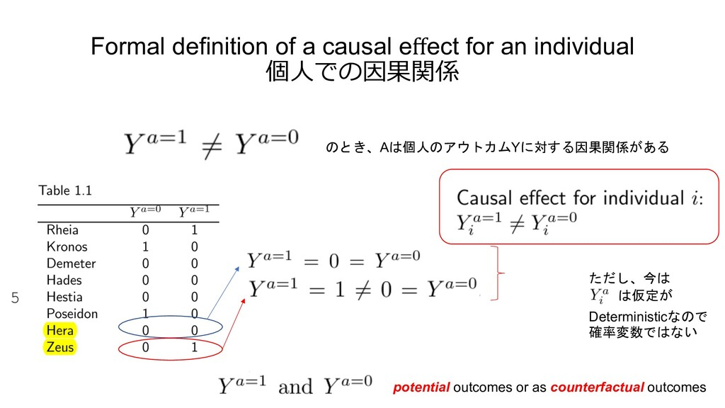Formal definition of a causal effect for an indiv...