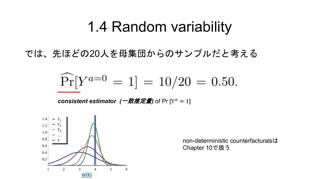1.4 Random variability では、先ほどの20人を母集団からのサンプルだと考...