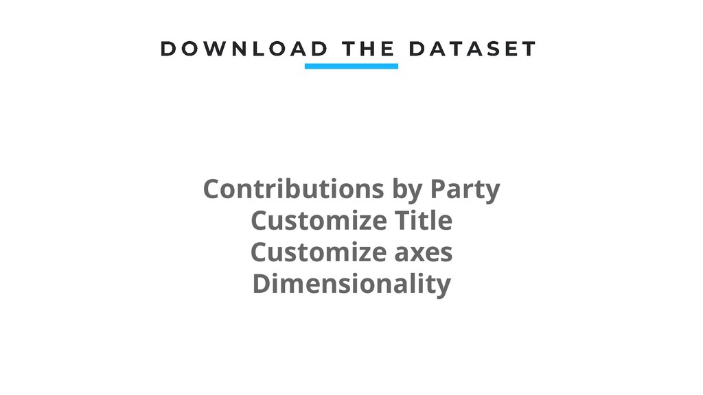 Contributions by Party Customize Title Customiz...