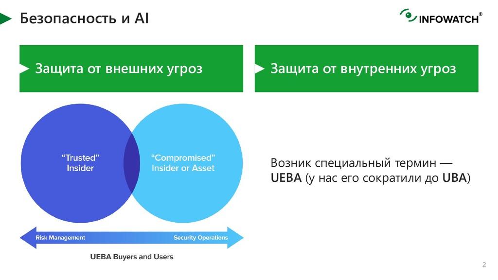 2 Безопасность и AI Защита от внешних угроз Защ...