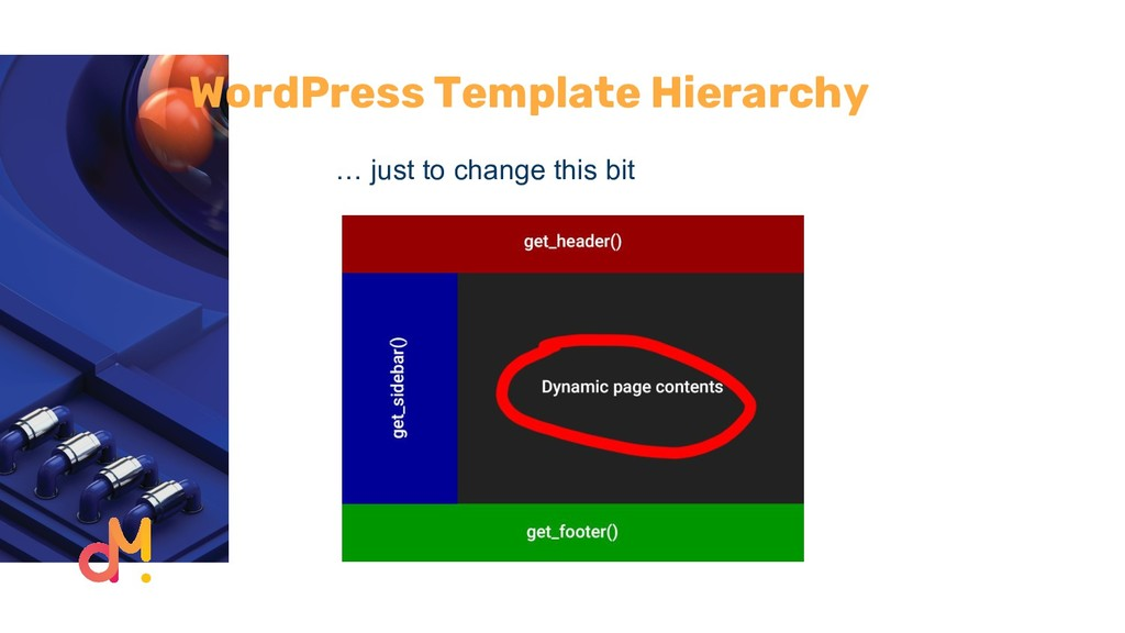 WordPress Template Hierarchy … just to change t...