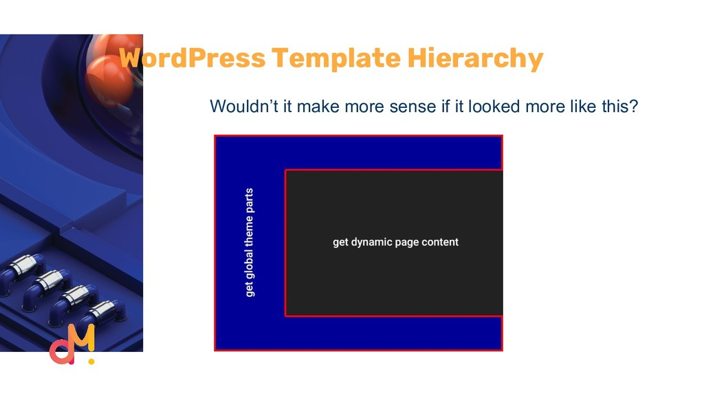WordPress Template Hierarchy Wouldn't it make m...