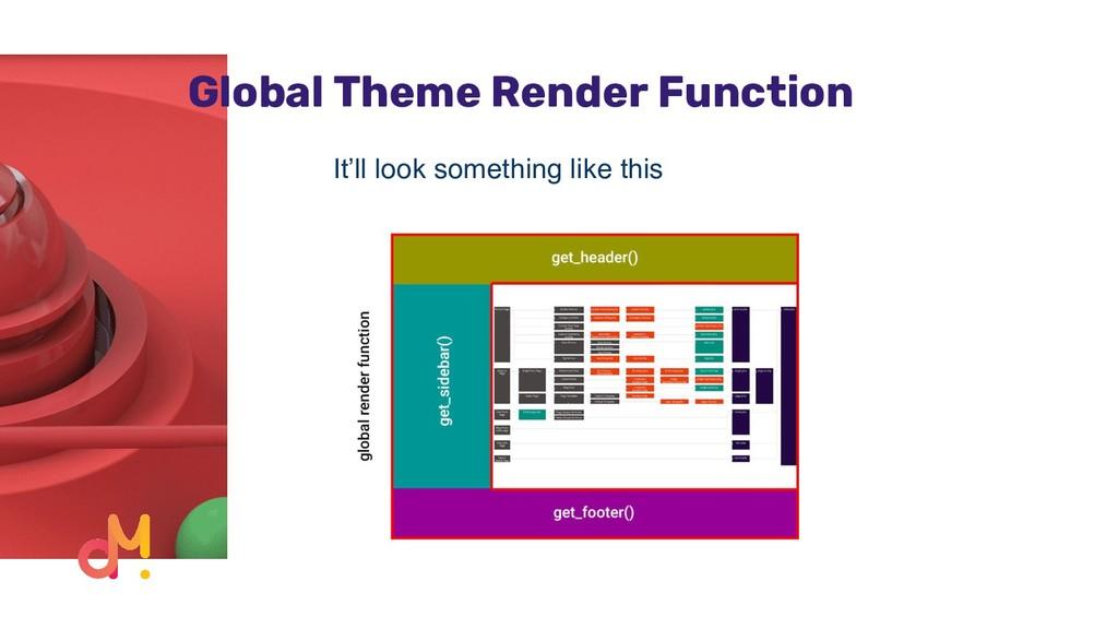 Global Theme Render Function It'll look somethi...