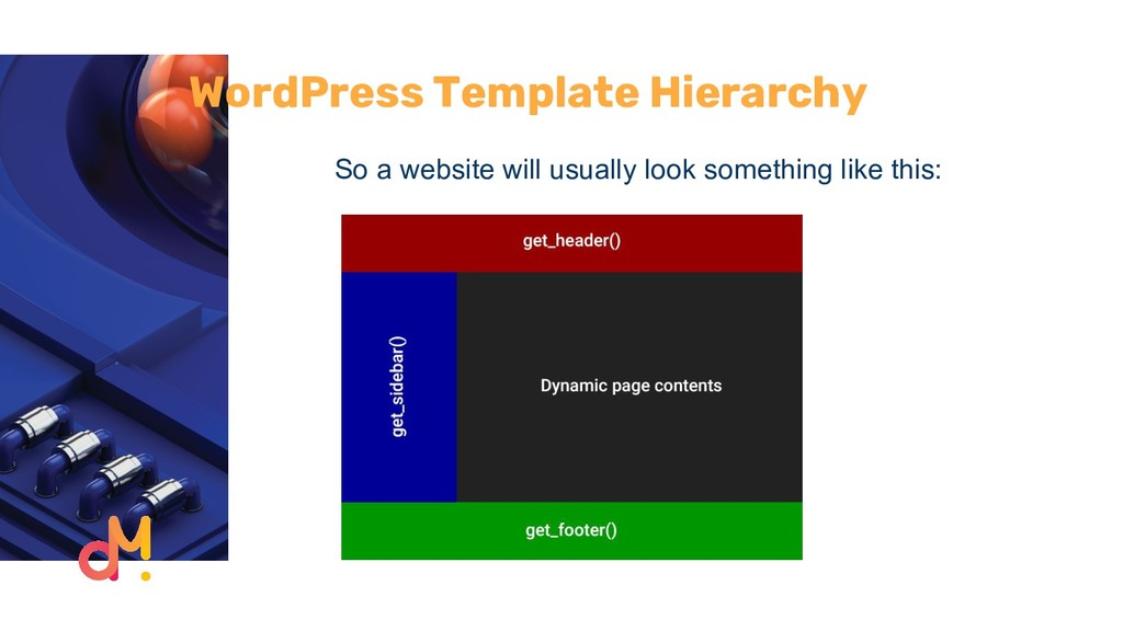 WordPress Template Hierarchy So a website will ...