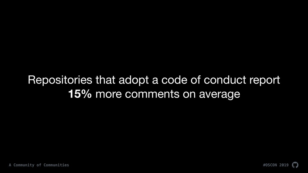Repositories that adopt a code of conduct repor...