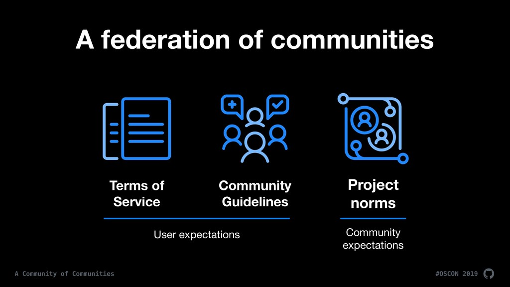 #OSCON 2019 A Community of Communities Project ...
